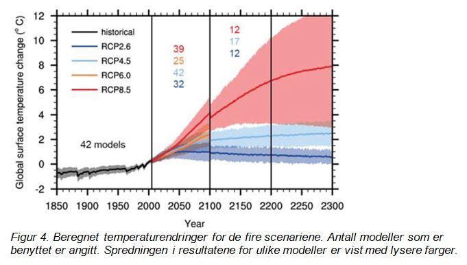 varmeste sommer på 60 år