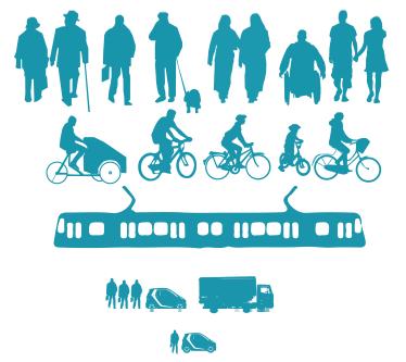 Fra Bergens nye strateiplaan: Øverst i pyramiden finner vi gående og syklende, som skal prioriteres først i all planlegging og bygging. Deretter kommer kollektivtrafikken, så varetransport og biler med flere passasjerer, og til sist «solobilisten».